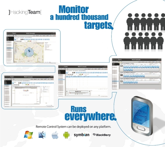 Hacking Team -Remote Control System-