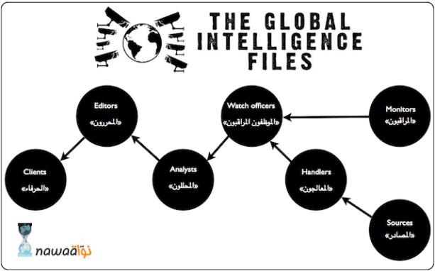 Image : www.nawat.org